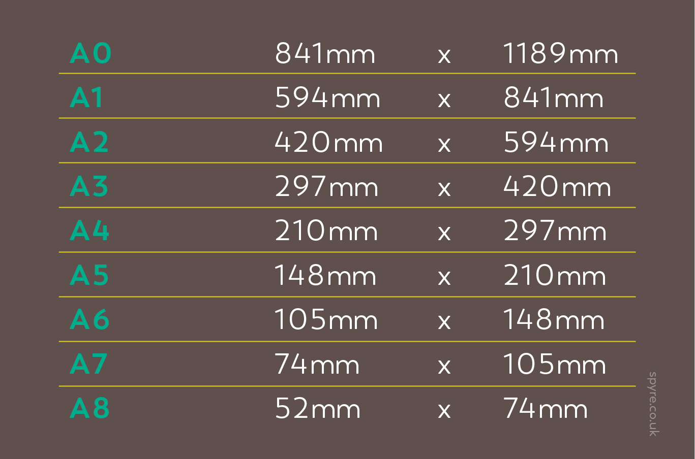 A-size dimensions for paper