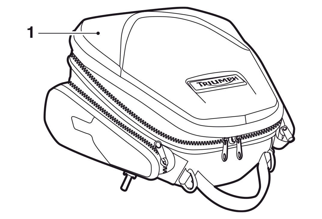 Tank bag diagram for the Triumph manual